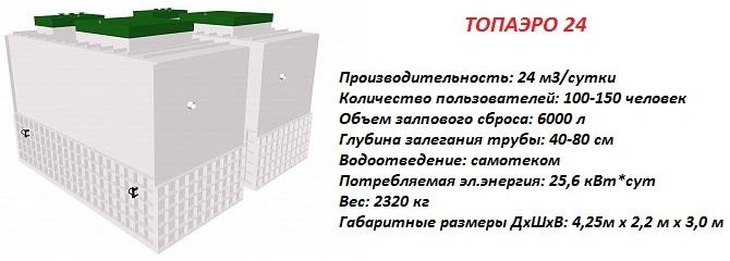 ТОПАЭРО 24