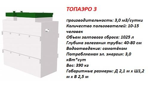 ТОПАЭРО 3