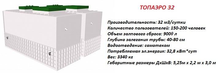 ТОПАЭРО 32