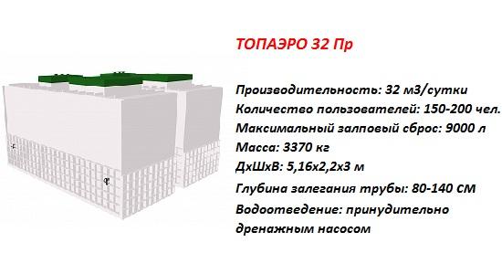 ТОПАЭРО 32 ПР