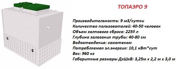 ТОПАЭРО 9