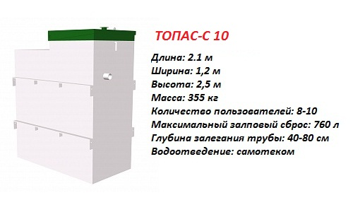ТОПАС-С 10