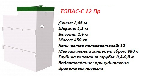 ТОПАС-С 12 ПР