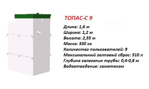 Септик ТОПАС-С 9