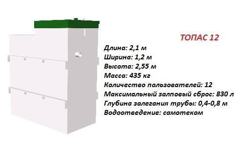 ТОПАС 12