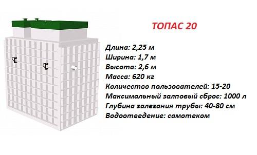 ТОПАС 20