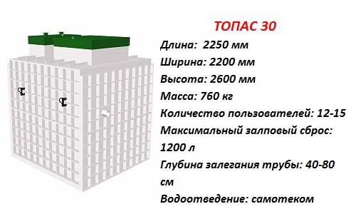 ТОПАС 30