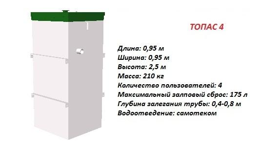 ТОПАС 4